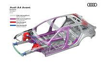 Обои автомобили Audi A4 Avant 45 TFSI S line quattro edition one - 2019
